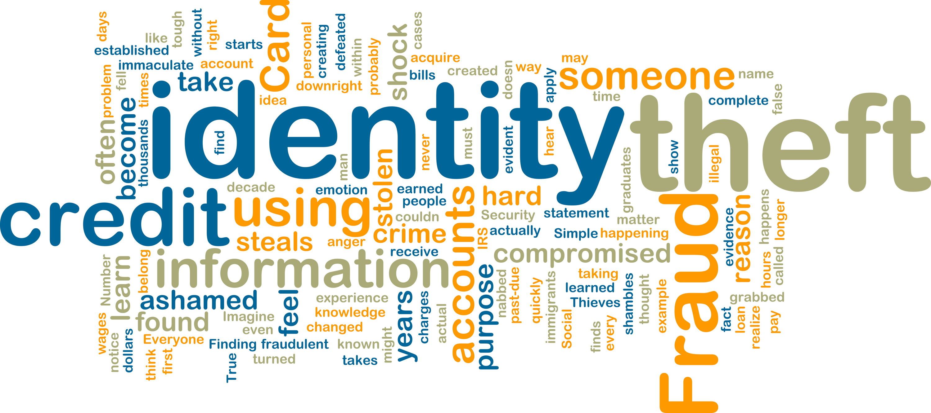 how to detect identity theft