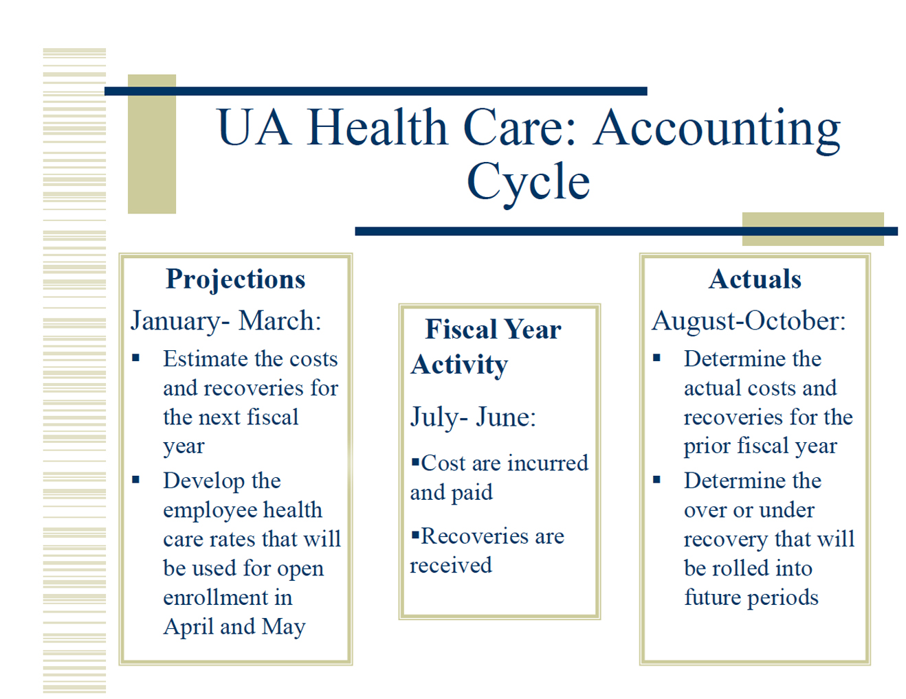 health care cost accounting The ace accountant gerry michael has an excellent short article on  if your cost  accounting system is not up to snuff, or does not exist at all,.