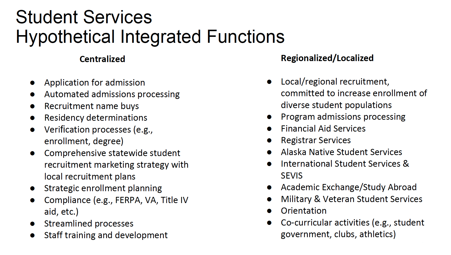 Hypothetical student services functions